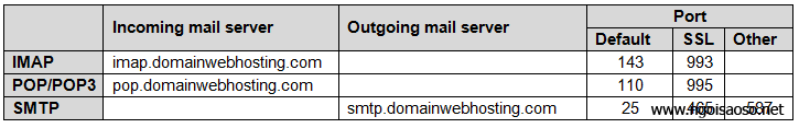 EmailServer OutlookConfig