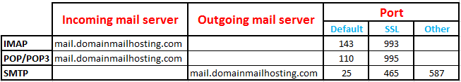 EmailPro OutlookConfig